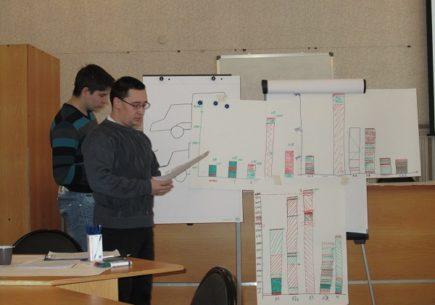 Интеграция концепции «Бережливого производства» в профессиональное образование