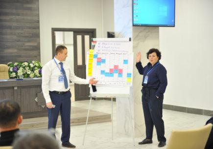 4 шага в повышении эффективности бизнес процессов компании