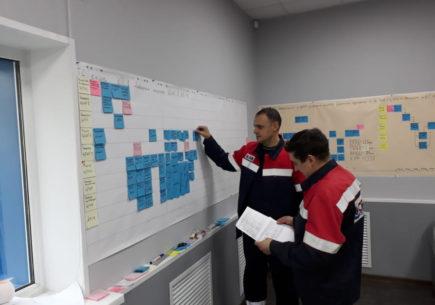 Развитие системы непрерывных улучшений в области ТКРС