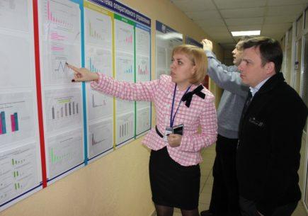 Проект Текущий ремонт многоквартирных домов в «ПКФ «ЖИЛКОМСЕРВИС»