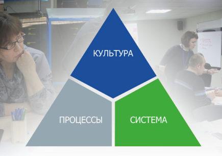 Три ключевых направления повышения операционной эффективности