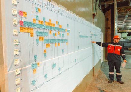 Картирование – надёжный инструмент выявления потерь и резервов по повышению эффективности производственных процессов