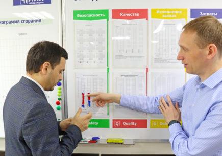 Пути повышения эффективности предприятия